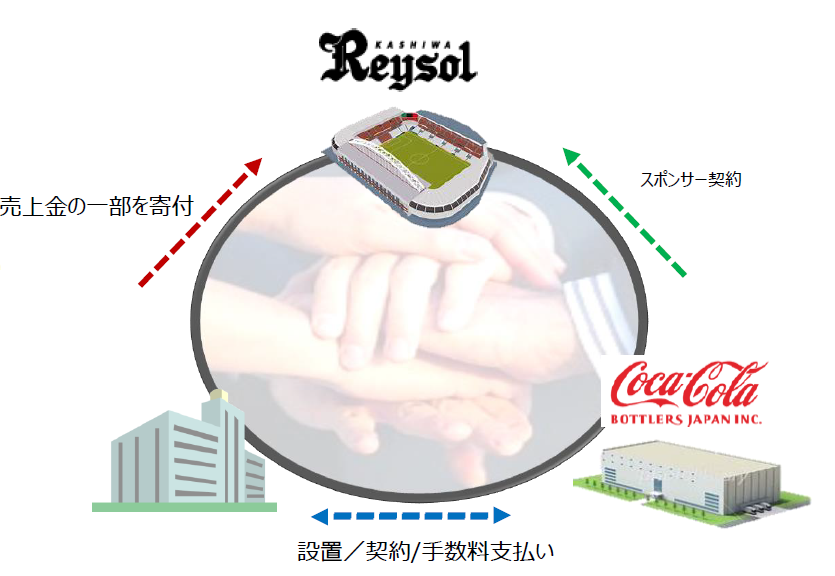 cocacola1.png