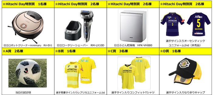 180825_hitachi_present.jpg